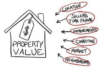 What can reduce the value of your property?