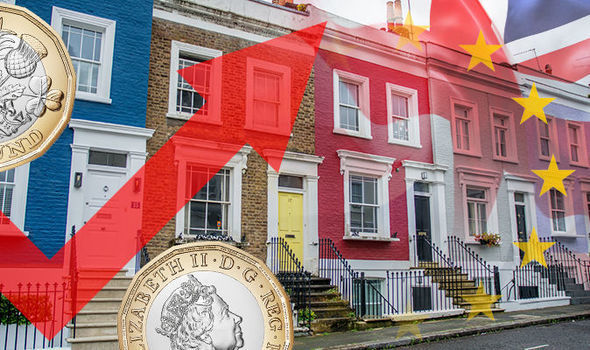 The State of the UK Property Market After COVID-19